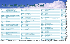 Aviation Weather Decode Card