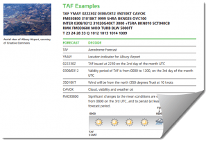 Aviation weather reports TAF Examples
