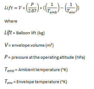Balloon Lift Formula
