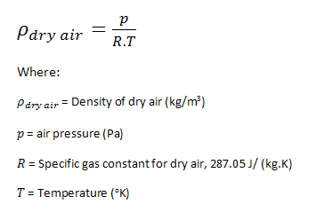 How to Calculate Air Density - Fly Me to the Moon