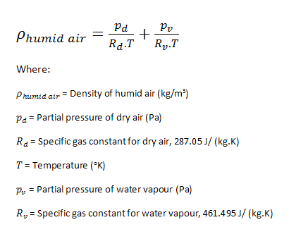 How To Calculate Air Density
